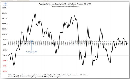 monetary_aggregates_october_2014