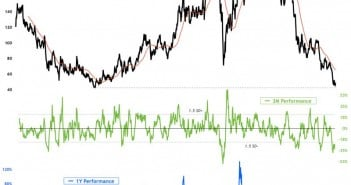 Gold Miners Are Ready For A Big Bounce Chart 1