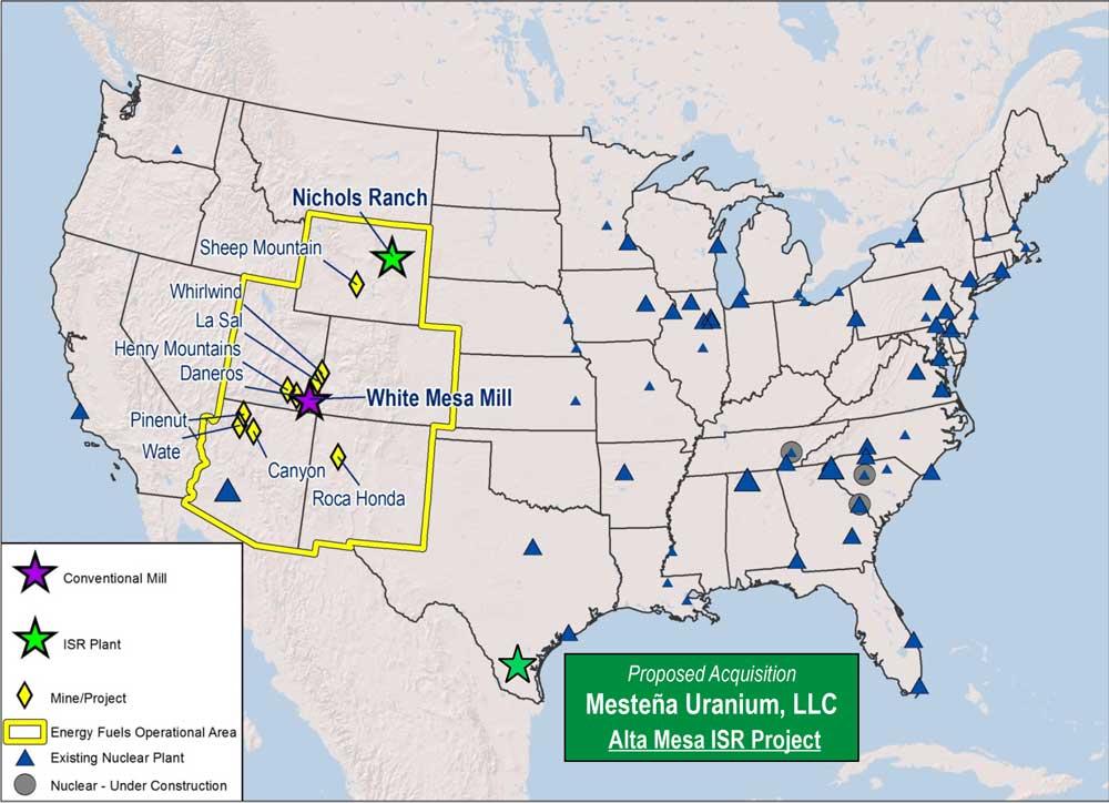 Energy Fuels - Strategic Positioning