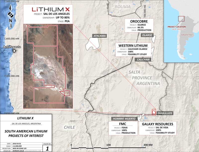 Lithium X Projects