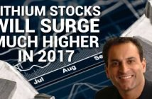 Lithium Stocks Will Surge Much Higher in 2017 - David Sidoo