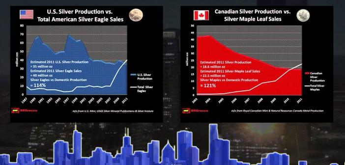 Future Money Trends Report Jan 6 2012