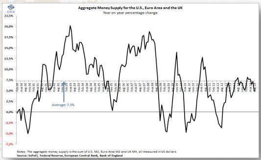 monetary_aggregates_october_2014