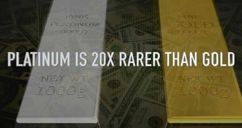 Platinum is 20x More Rare Than Gold
