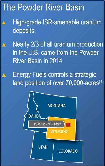The Powder River Basin