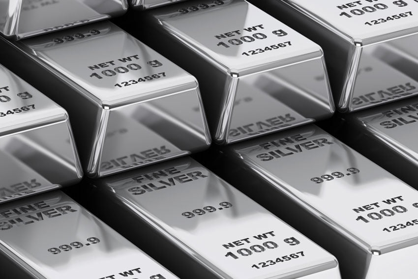 SHORT-SQUEEZE TIME! Silver to the Lead the Commodity Boom